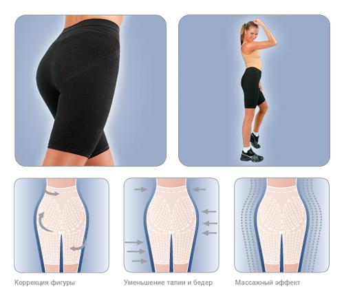почему похудение зависит от питания